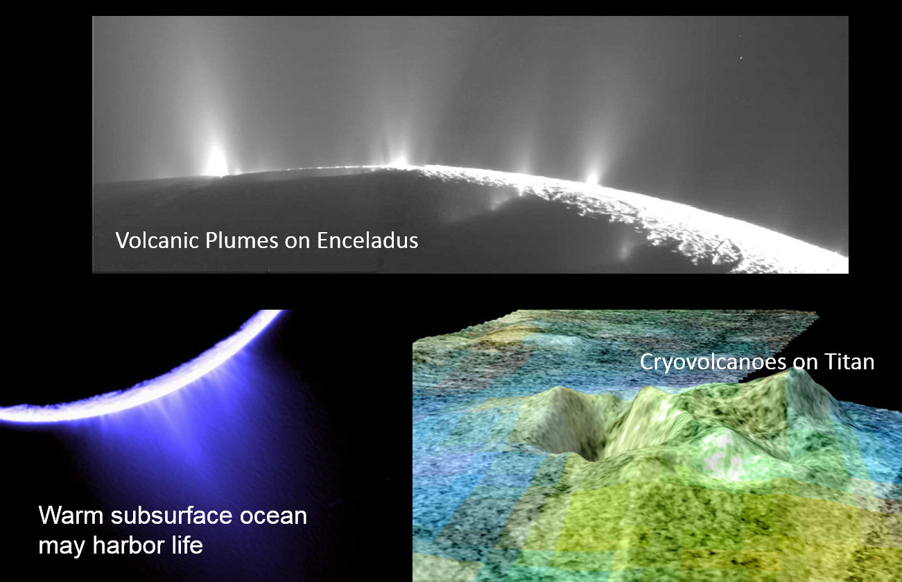 Astrobiology - Life Detection on Icy Worlds